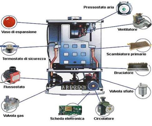 تعمیرات پکیج و سیستمهای گرمایشی به صورت سیار